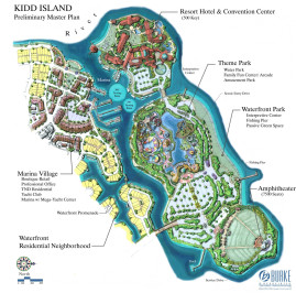 kidd-island